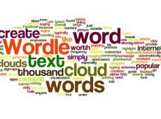 【单词前缀】雅思英语单词常用的前缀