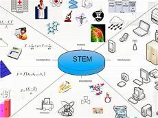 移民新选择 2016最有价值的STEM专业详细分析