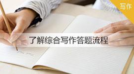 小站托福精品系列课程之写作4:了解综合写作答题流程