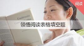小站雅思精品系列课程之阅读2:领悟阅读表格填空题