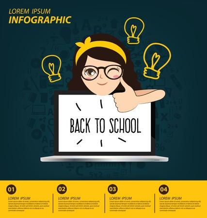 留学申请干货  申请过程中GPA常见问题汇总与解答