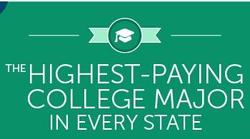 美国人口普查局权威发布 50州薪资最高专业及职业大调查