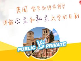美国公立大学PK私立大学