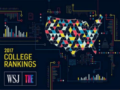 泰晤士高等教育与华尔街日报强强联手发布  2017年美国大学排行榜