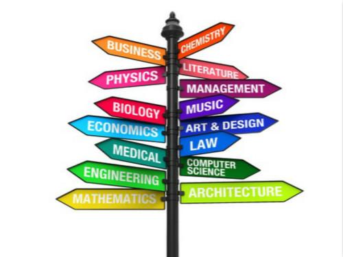 读全美热门专业 选择柯伊学院