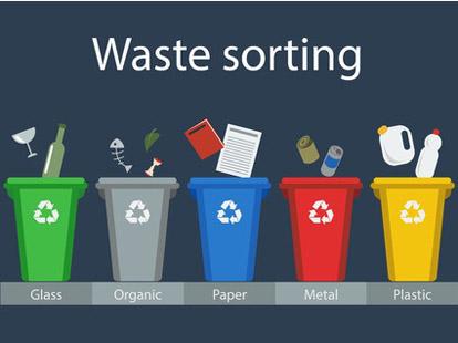 考官simon雅思图表小作文9分范文 饼图:垃圾处理