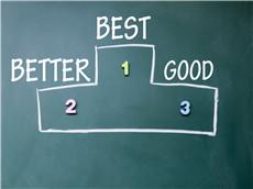 零基础考G啥都不懂?简单介绍帮你全面了解GMAT考试