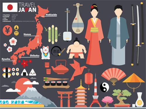 日本留学指南 如何根据学历选择入学时间