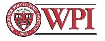 2018年美国TOP100学校托福成绩要求多少分?伍斯特理工学院托福成绩要求