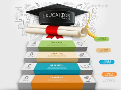商科留学6大专业解析 会计/金融/经济的联系与区别