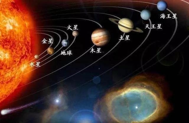 托福听力背景知识:类地行星
