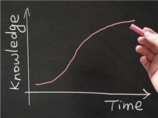 GRE考试中休息时间细节用法注意事项完全汇总 中场充电提升考场表现