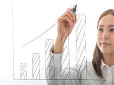 GRE经济学人双语阅读每日精选 中国经济增长数据完美无缺