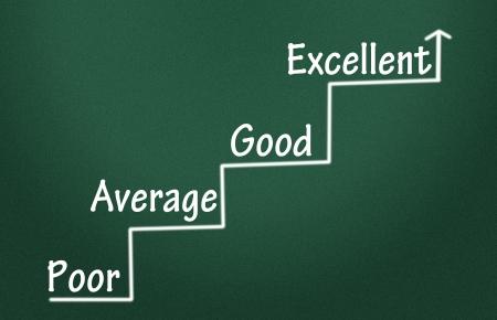 4月16日GRE考试verbal部分填空题要点精讲(含参考复习资料)